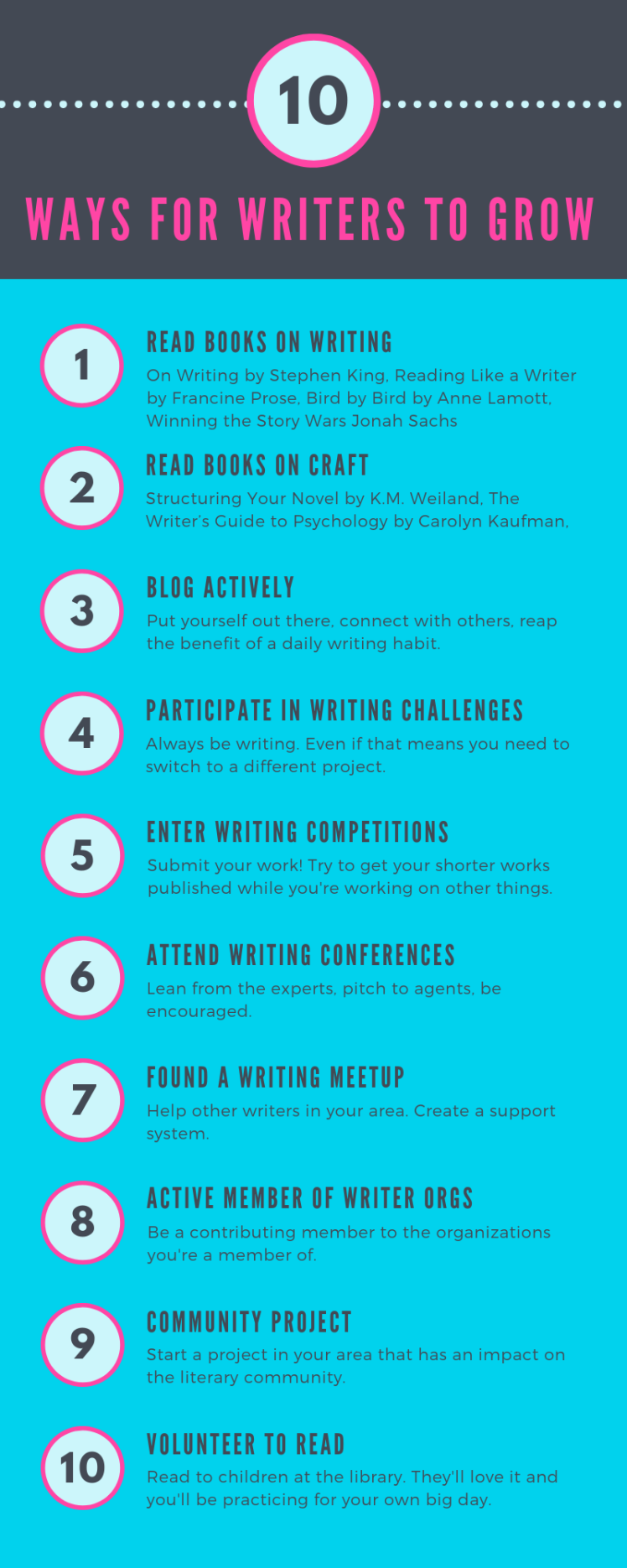 10 Ways for Writers to Grow